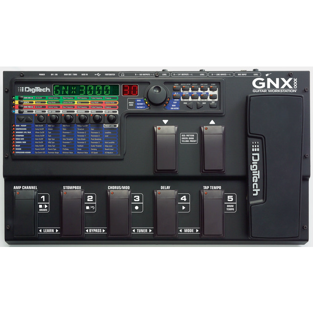 GNX3000 (discontinued)